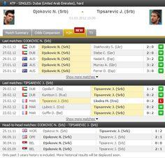 Clash of the Serbian Titans! World #1 Novak Djokovic plays his countryman Janko Tipsarevic. Follow the action live: http://www.FlashScore.com/match/b3zeQXmn/