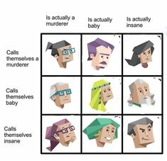 Entp Personality Type, Myers Briggs Personality Types, Intj Enfp, Entj, Personalidad Infp, Mbti Charts, Myers Briggs Personalities, Funny, Fb Memes