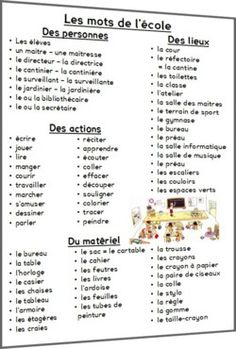 1000 images about fle lexique de l 39 cole on pinterest - Materiel de cuisine en anglais ...