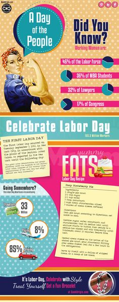 Labor Day Facts and Fun - Infographic design #catinformation - Find out more about cat at Catsincare.com!