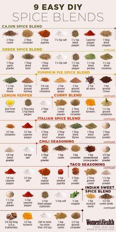 9 Easy DIY Spice Blends