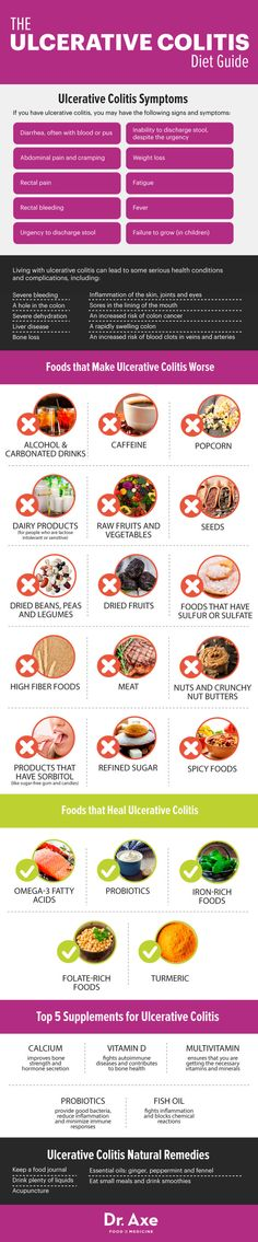 Ulcerative Colitis Diet: Foods, Supplements & Natural Remedies that Heal - Dr. Axe