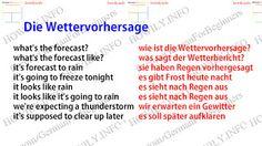 German for all Deutsch für alle: Die Wettervorhersage German Grammar, German Words, Grammar And Vocabulary, English Vocabulary, English Tuition, Deutsch Language, German English, German Language Learning, English Sentences