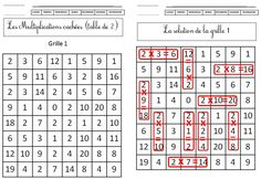 Multiplications cachées à retrouver dans une grille en ajoutant le signé multiplier et le signe égal Montessori Math, Homeschool Math, Curriculum, French Kids, Multiplication And Division, Math Practices, Brain Teasers, Teaching English, Child Development