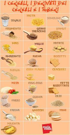 tabella di dieta vegetariana durante la gravidanza in india