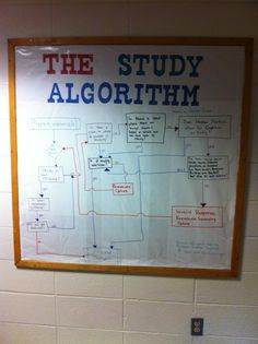 RA bulletin board, The Study Algorithm (inspired by Sheldon Cooper)