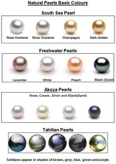 "kishona: "" gemsona-hq: "" gransmells: "" make urself a pearlsona "" Additional colors: and a general table for some of the more common / natural colored Pearls by type (x) (Fun Fact: Pearls can also come..."