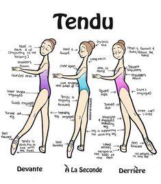 Tendu Know your tendus. #ballet