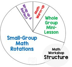 Create Your Best Math Workshop, math, guided math, small group math, math lessons, math schedule