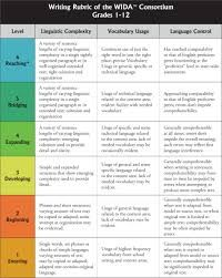 assessment rubrics for esl reading activities - Google Search