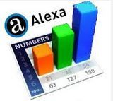 #Alexa #Traffic low cost packages for your website http://etrafficdepot.com/