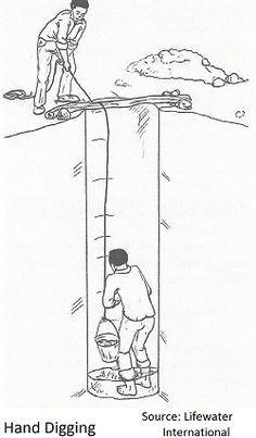 Sistema de riego por carrete autopropulsado o Cañón