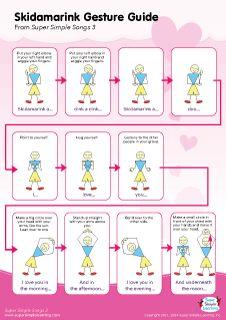 "Gesture guide for ""Skidamarink"" from Super Simple Learning. #Valentines #kidssongs #kindergarten #ESL"