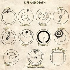 """"""" """"Part 2 of my Gallifreyan dictionary: Life and Death, Actions and Sens..."""" - T.A.R.D.I.S."""