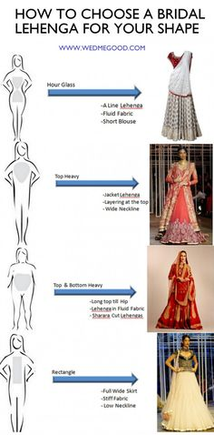 How to choose a Bridal #Lehenga for Your Body Shape :-) #Desi #IndianFashion