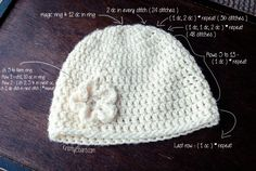 You know those cute baby beanie hats popping up online everywhere? I really wanted to make one for each of my girls. After a bit of research, it turns out that these are actually crochet hats, and ...