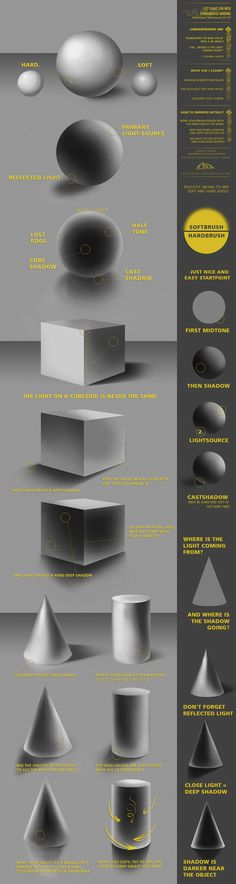 How to do shadows, form poster. great for teaching value and shading geometric forms in art lessons Chiaroscuro