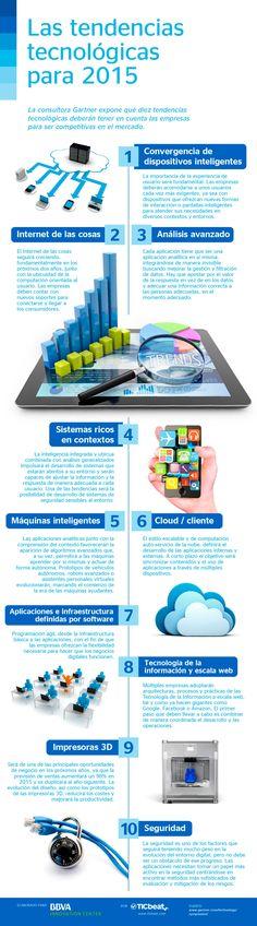 Hola: Una infografía con las 10 tendencias tecnológicas para 2015. Vía Un saludo