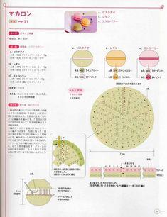 Cómo leer un patrón japonés