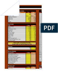 PPSH41 Complete Machine Plan / Blueprints   Magazine (Firearms)   Gun Barrel Gun Shooting Range, Mac 11, Submachine Gun, Firearms, Weapons, Barrel, Tube, Scrap, How To Plan