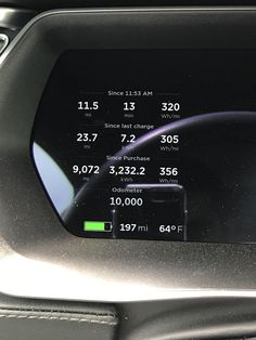 Best 10000 miles of my life. My review coming soon! #Tesla #Models #car #Automotive #cars #Autos