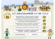Blogs de matemáticas de primaria