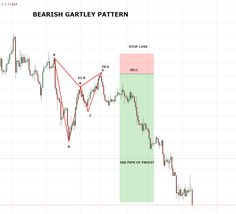 forex citate graphics forex timp real forex italia crucea monede)