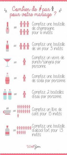 For Making Sure Your Wedding Day Is Perfect Fini les heures de discussion à propos du calcul des boissons pour votre mariage. Le secret, LA règle, WedZem vous la confie (parce qu'on vous aime ❤) ! Wedding Planning Guide, Wedding Tips, Event Planning, Our Wedding, Destination Wedding, Dream Wedding, Wedding Reception, Civil Wedding, Budget Wedding