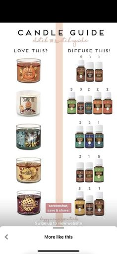 Essential Oil Candles, Essential Oil Uses, Young Living Essential Oils, Essential Oil Combinations, Diy Candles Scented, Aromatherapy Recipes, Perfume, Essential Oil Diffuser Blends, Home Scents