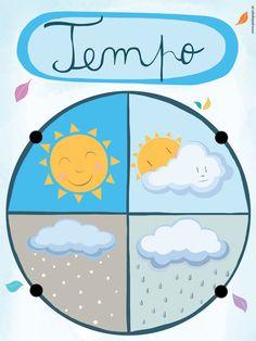 Meteorologia : Estado do tempo