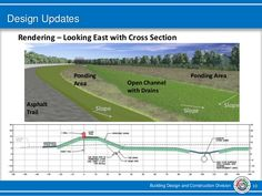 Building Design and Construction Division 10 Design Updates Rendering – Looking East with Cross Section Asphalt Trail Open...