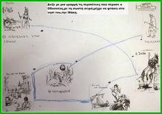 Νηπιαγωγός από τα πέντε...: ΜΥΘΟΛΟΓΙΑ(ΜΕΡΟΣ 3)- ΟΙ ΠΕΡΙΠΕΤΕΙΕΣ ΤΟΥ ΟΔΥΣΣΕΑ