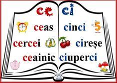 Grupurile de litere ce, ci, ge, gi, che, chi, ghe, ghi - planșe de afișat în clasă Kids Education, Activities For Kids, Reception, Parenting, Teaching, Cards, Decor, Literatura, School