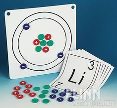 Magnetic Atom Model (figure out how to DIY one?)