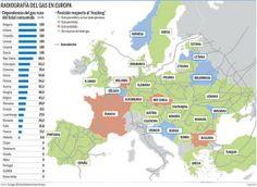#Gráfico  LA RADIOGRAFÍA DEL GAS EN Europa