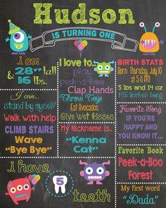 First Birthday Chalkboard Printable Poster Little Monster