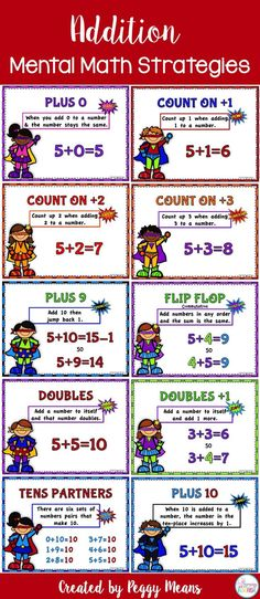 Help your students increase their math fact fluency by teaching them mental math strategies. Addition Mental Math Strategy Posters are the perfect resource to teach and reinforce the mental math strategies. They are great on your math wall for students to use as a reference to refresh their learning. #onlinemathhelp