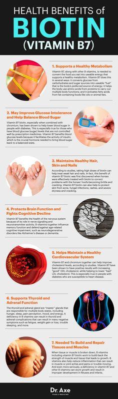 Biotin benefits http://www.draxe.com #health #holistic #natural