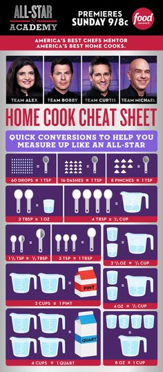 Home Cook Cheat Sheet Measurement Conversion Guide [INFOGRAPHIC] — AllStar Academy is part of Food network recipes - Get this handy home cook's cheat sheet conversion guide so you can cook like one of the competitors on AllStar Academy Cooking 101, Cooking Recipes, Healthy Recipes, Cooking Games, Cooking Fish, Cooking Salmon, Cooking Turkey, Cooking Steak, Cooking Classes