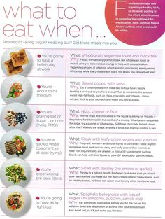 What To Eat When (I dont think having sweets in the house is wrong tho--explanation is too long for a pin and portion control isnt a problem for me.) Find more like this at gympins.com