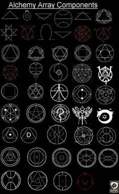 Understanding Transmutation Circles (Alchemy Q&A . Pentacle, Alfabeto Viking, Simbolos Tattoo, Der Alchemist, 鋼の錬金術師 Fullmetal Alchemist, Hotarubi No Mori, Magic Circle, Ancient Symbols, Book Of Shadows