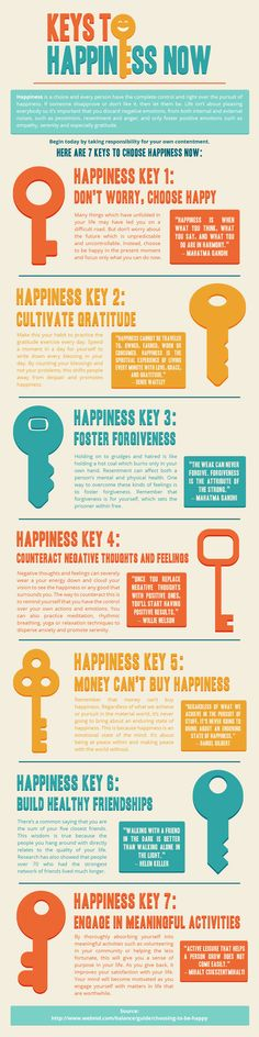 Keys to Happiness Now
