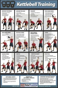 kettlebell training,kettlebell crossfit,kettlebell routine,kettlebell results Kettlebell Training, Crossfit Kettlebell, Kettlebell Benefits, Kettlebell Challenge, Kettlebell Swings, Training Workouts, Weight Chart For Men, Workout Posters, Fitness Motivation Pictures
