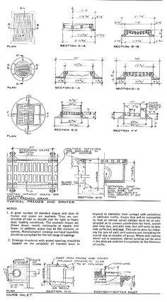 drainage specs Notes