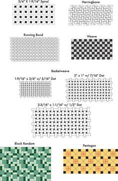 American Restoration Tile ::. Manufacturer of Custom Historical Tile YES!!!! My black & white basketweave tile samples!!!! Finally I found you!