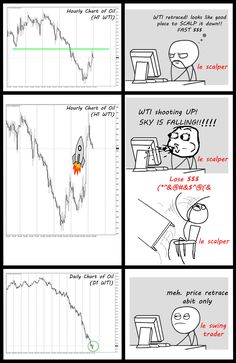 #forex #currency Scalpers vs Swing traders