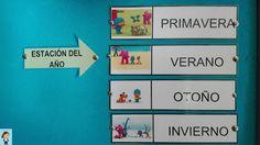 estaciones del año  PANEL DEL TIEMPO