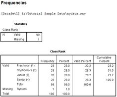 Frequencies Part II (Categorical Data) - SPSS Tutorials - LibGuides at Kent  State University 9e9b789de09