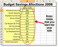 Dave Ramsey.. Budgets