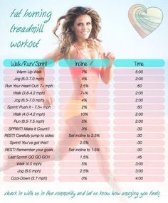 Best Fat Burning Treadmill workout I've seen in a while! >Tone It Up: The Fat Burning Treadmill Workout! -- For those cold winter months when you're not able to enjoy running outside. Fitness Workouts, Fitness Motivation, Fitness Diet, Health Fitness, Workout Exercises, Workout Routines, Daily Workouts, Health Club, Workout Tips